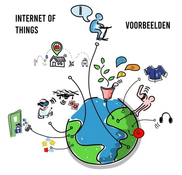Internet of Things voorbeelden