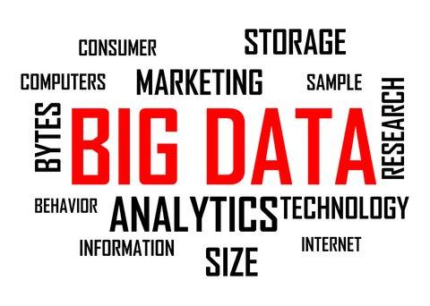 Big Data overzicht