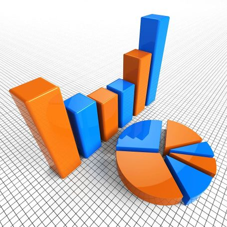 Voorspellende analyse Big Data