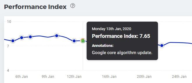 Google algoritme update voorbeeld