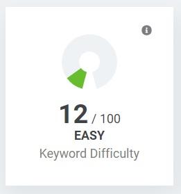 Keyword SEO Difficulty KWFinder