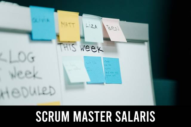 Scrum Master salaris