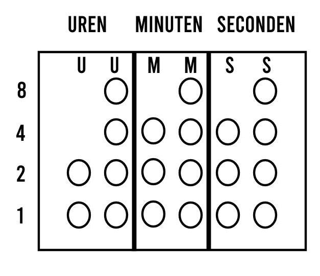 Binaire klok uitleg